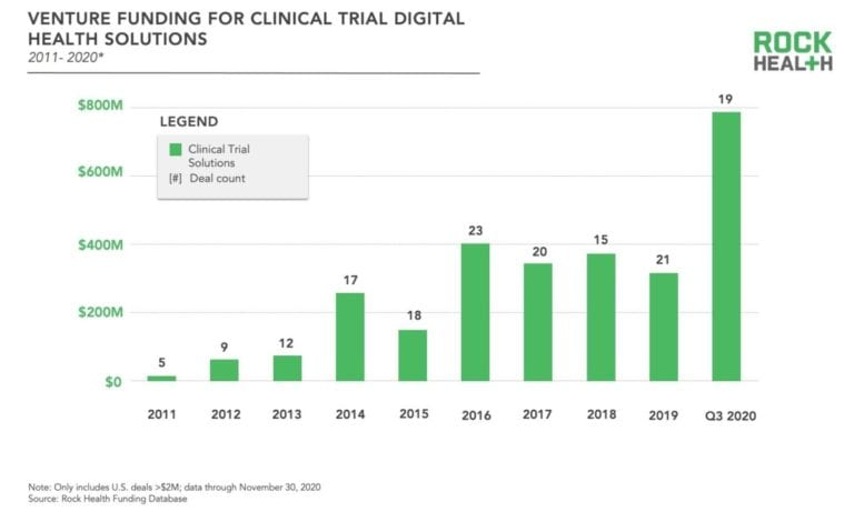 Green Room Technologies | Digital Health